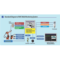 ARC Weld Monitoring System