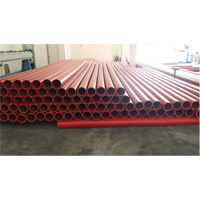 HDPE Cable Pipe Manufacturer