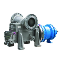 KLAUS UNION Sealless Twin Screw Pump To API 676  3Rd Edition