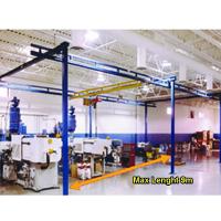 Overhead Rail Lifting System